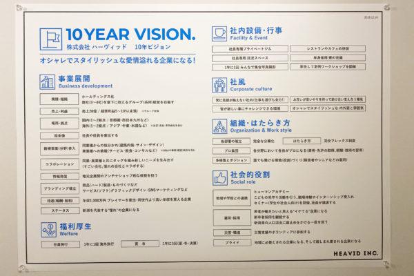 10年ビジョン